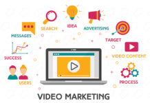 cara membuat video marketing